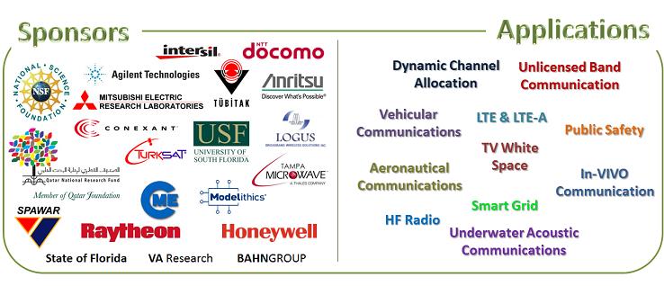 Research proposal wireless communications